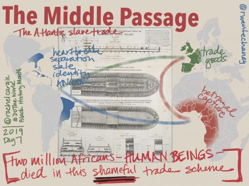 Day 7 — The Middle Passage